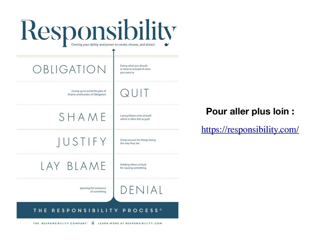 Pour aller plus loin : https://responsibility.c...
