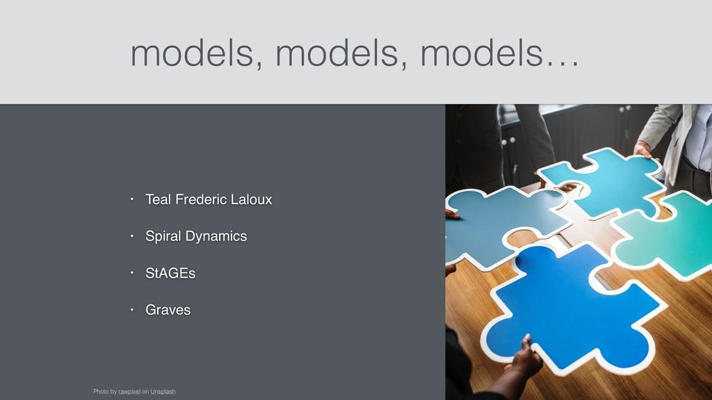 models, models, models… • Teal Frederic Laloux ...