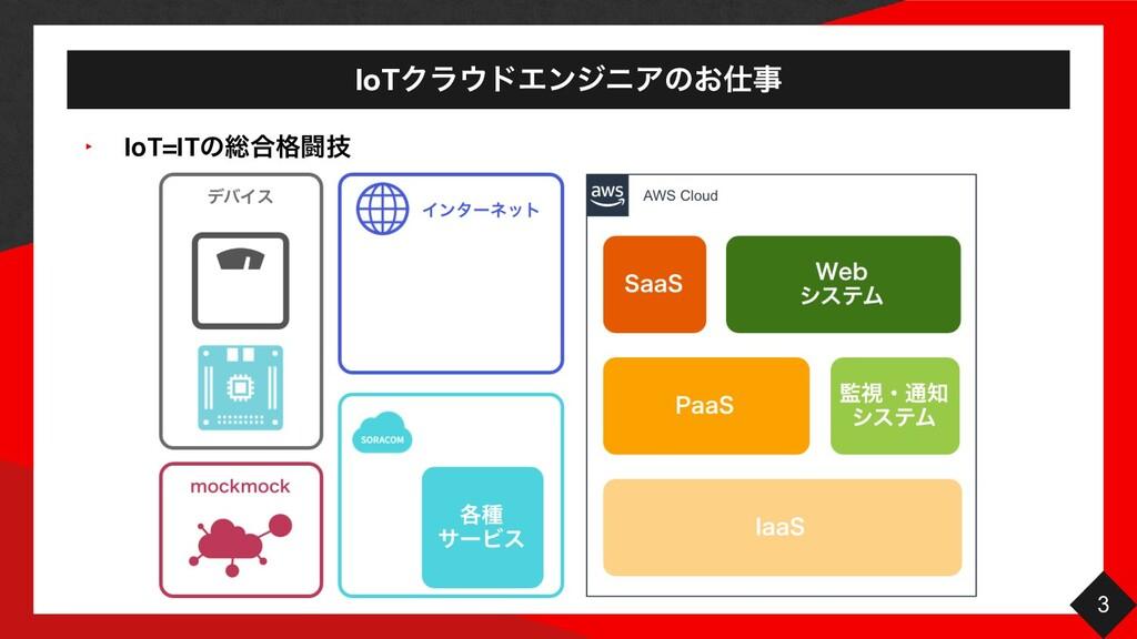 IoTΫϥυΤϯδχΞͷ͓ 3 ‣ IoT=ITͷ૯߹֨ಆٕ