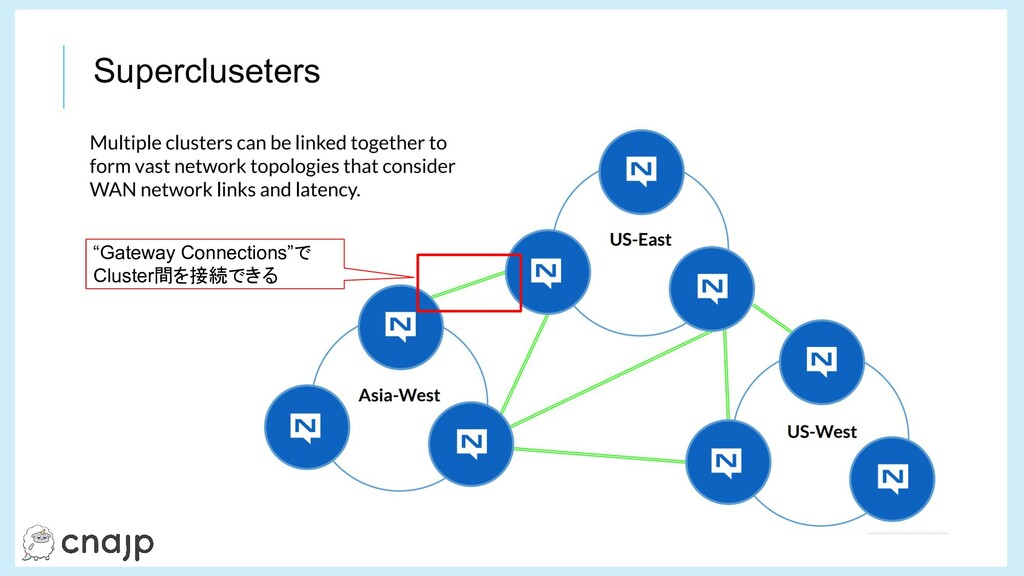 "Supercluseters ""Gateway Connections""で Cluster間を..."