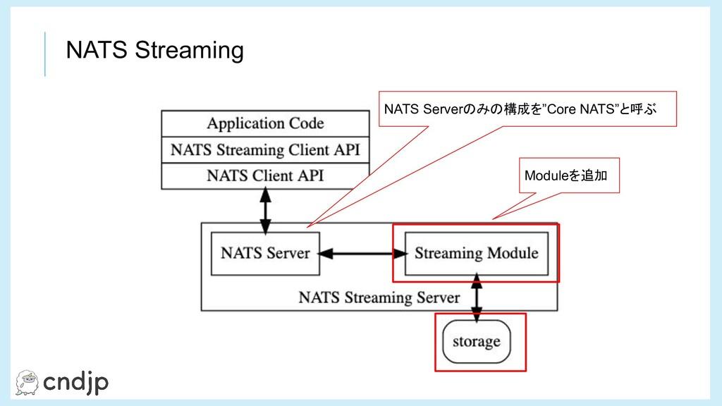 "NATS Streaming Moduleを追加 NATS Serverのみの構成を""Core..."