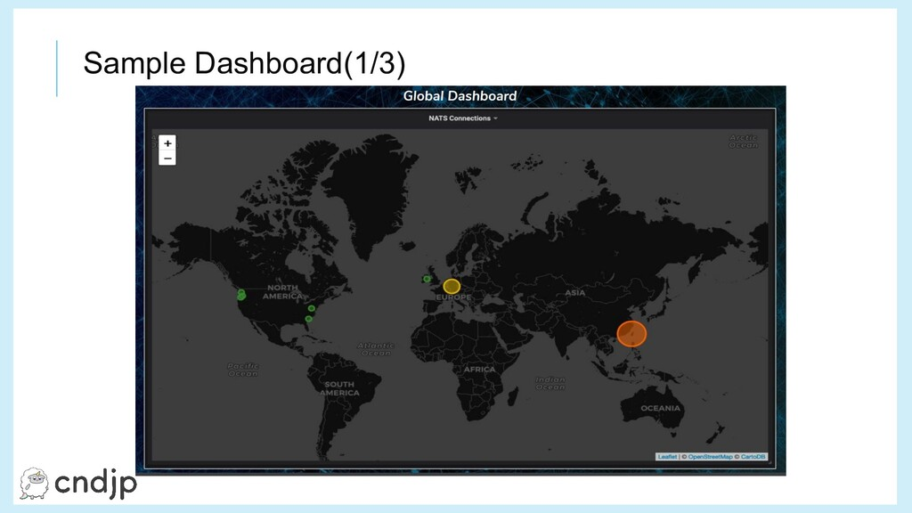 Sample Dashboard(1/3)