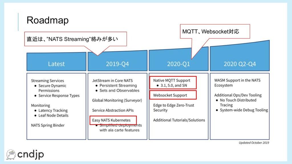 "Roadmap 直近は、""NATS Streaming""絡みが多い MQTT、Websocke..."