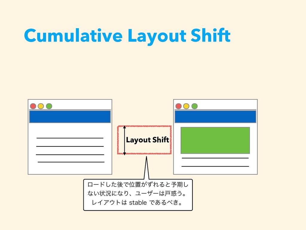 Cumulative Layout Shift Layout Shift ϩʔυͨ͠ޙͰҐஔ͕...