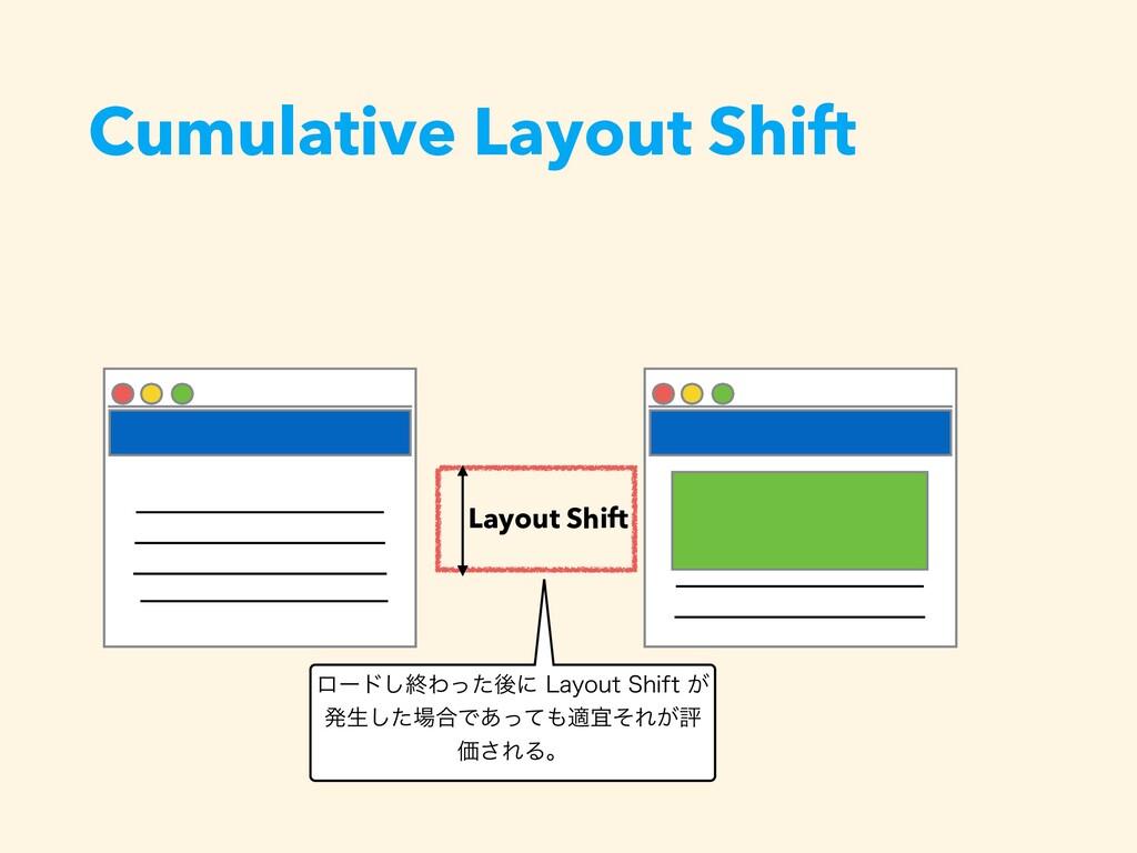 Cumulative Layout Shift Layout Shift ϩʔυ͠ऴΘͬͨޙʹ...