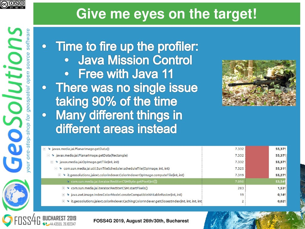 Give me eyes on the target! FOSS4G 2019, August...