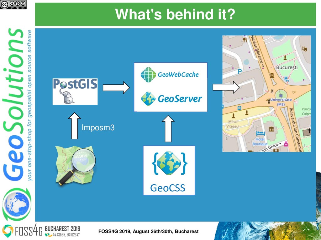 What's behind it? FOSS4G 2019, August 26th/30th...