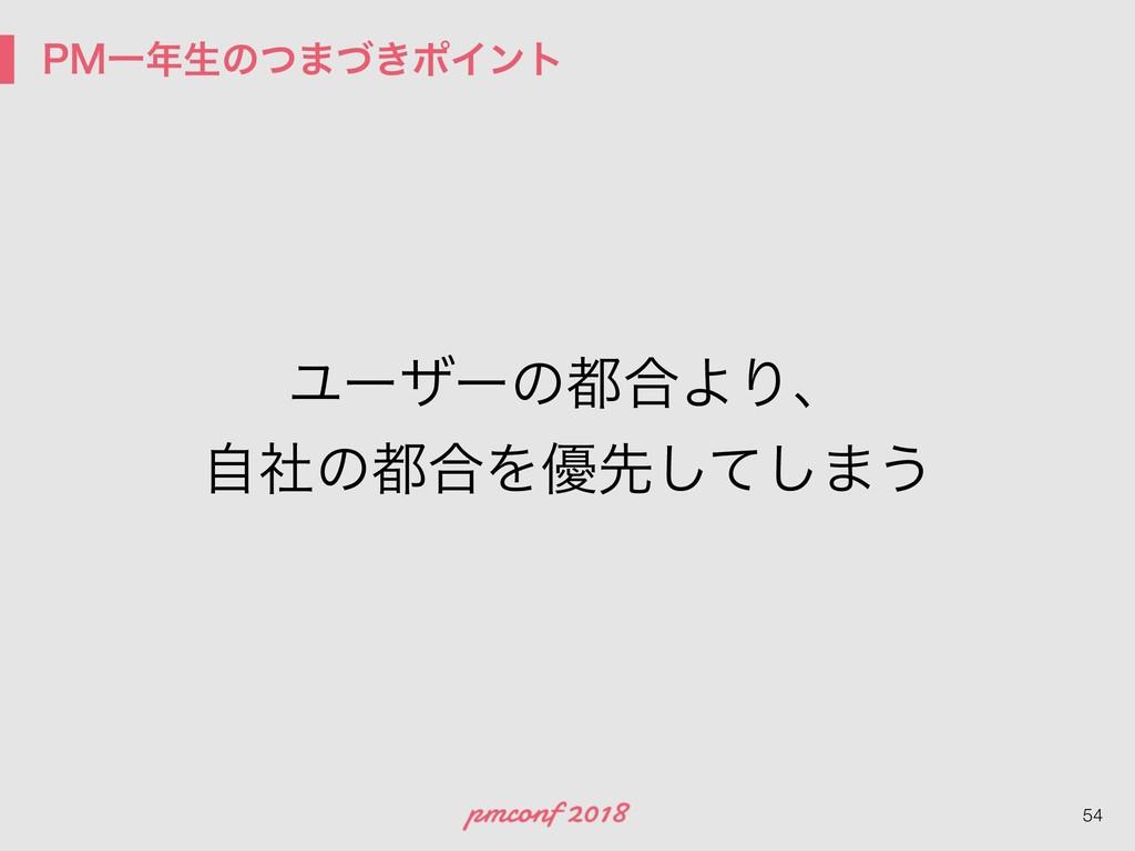 1.Ұੜͷͭ·͖ͮϙΠϯτ !54 Ϣʔβʔͷ߹ΑΓɺ ࣗࣾͷ߹Λ༏ઌͯ͠͠·͏