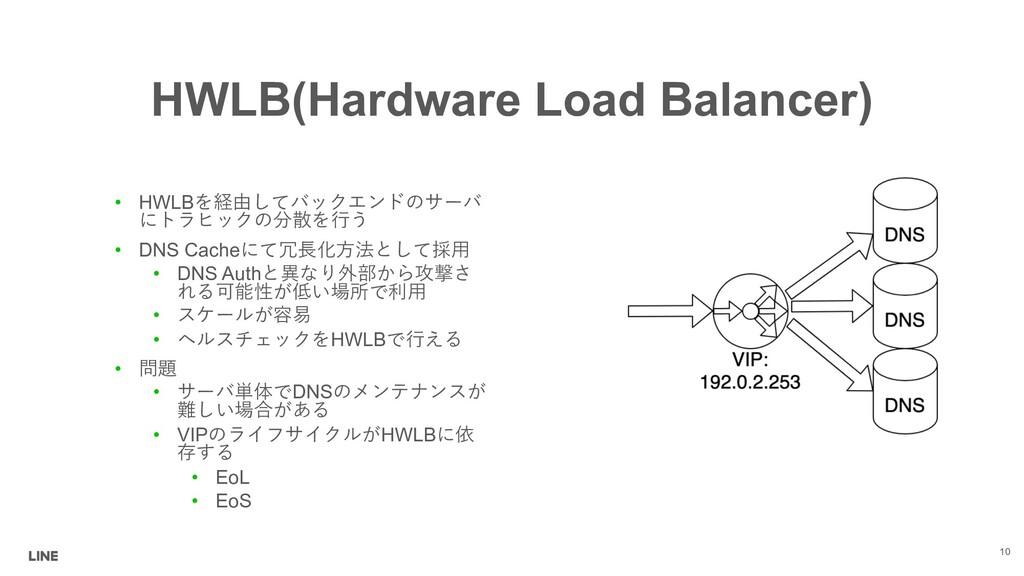 HWLB(Hardware Load Balancer) • HWLB1I #*!...