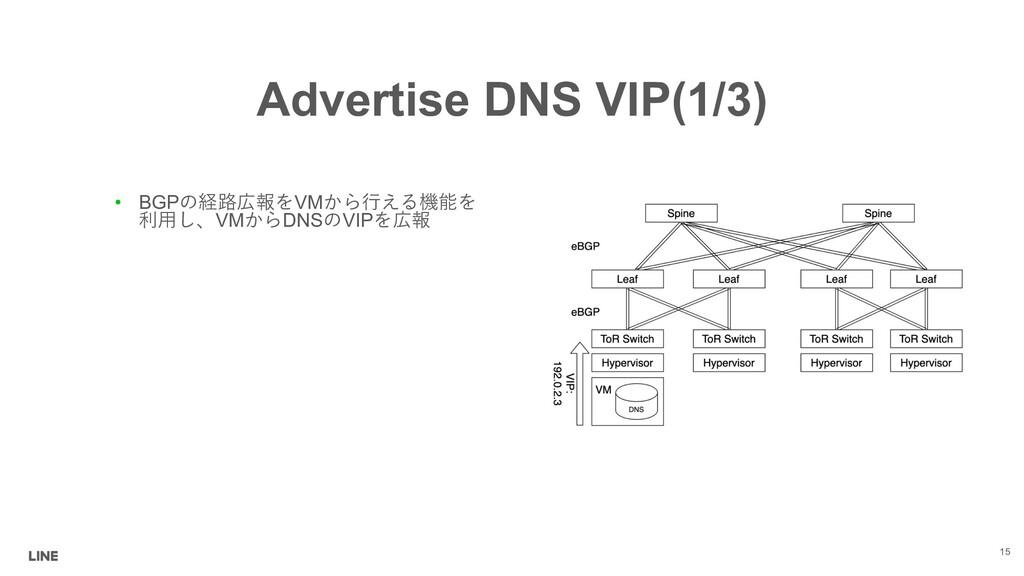 Advertise DNS VIP(1/3) • BGP VM  ...