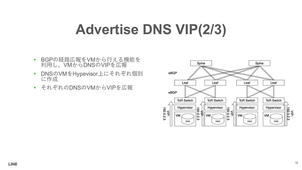 Advertise DNS VIP(2/3) • BGPVM   ...