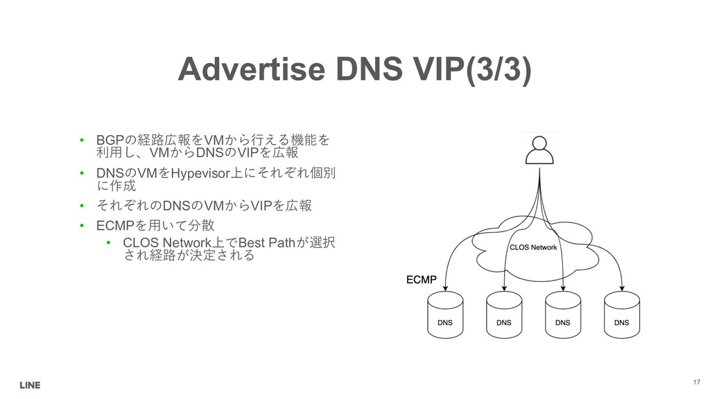 "Advertise DNS VIP(3/3) • BGP%""VM $#..."