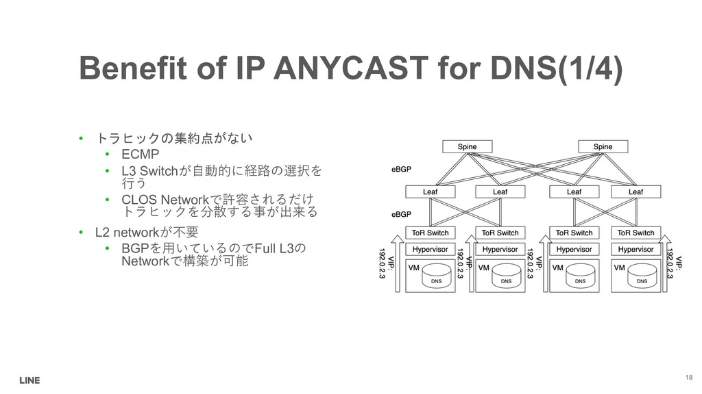 Benefit of IP ANYCAST for DNS(1/4) •   ...