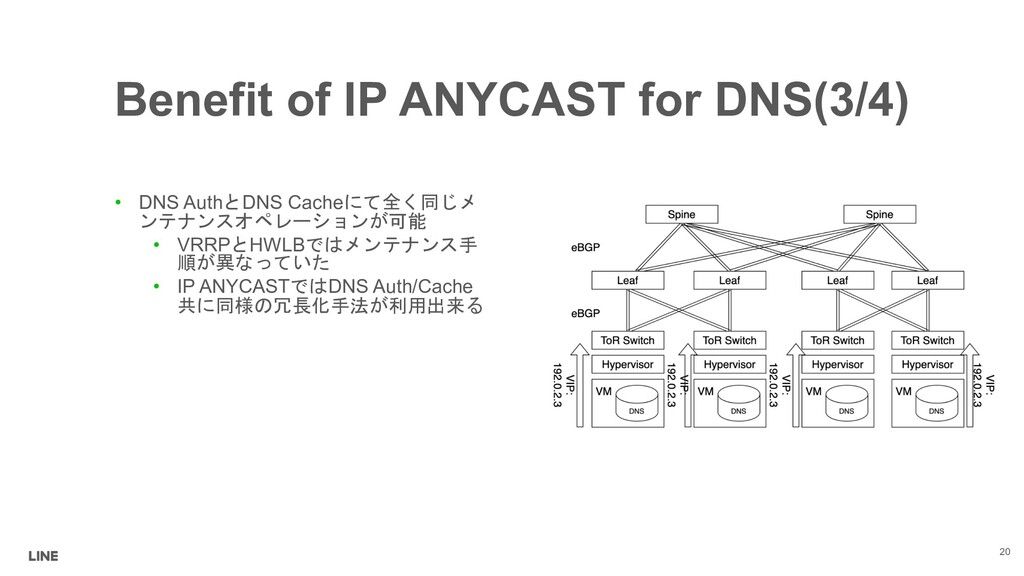 Benefit of IP ANYCAST for DNS(3/4) • DNS Auth D...