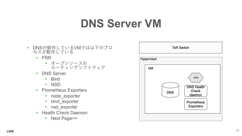 DNS Server VM • DNS VM  • ...