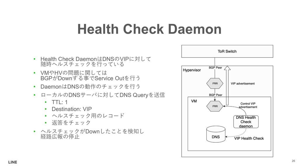 Health Check Daemon • Health Check DaemonDNSV...