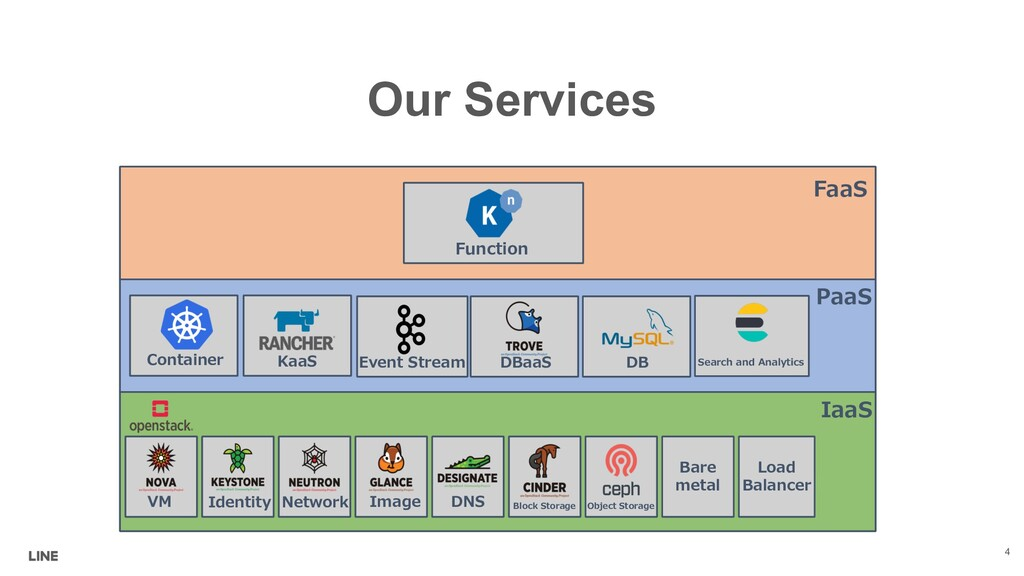 Our Services B B A 4