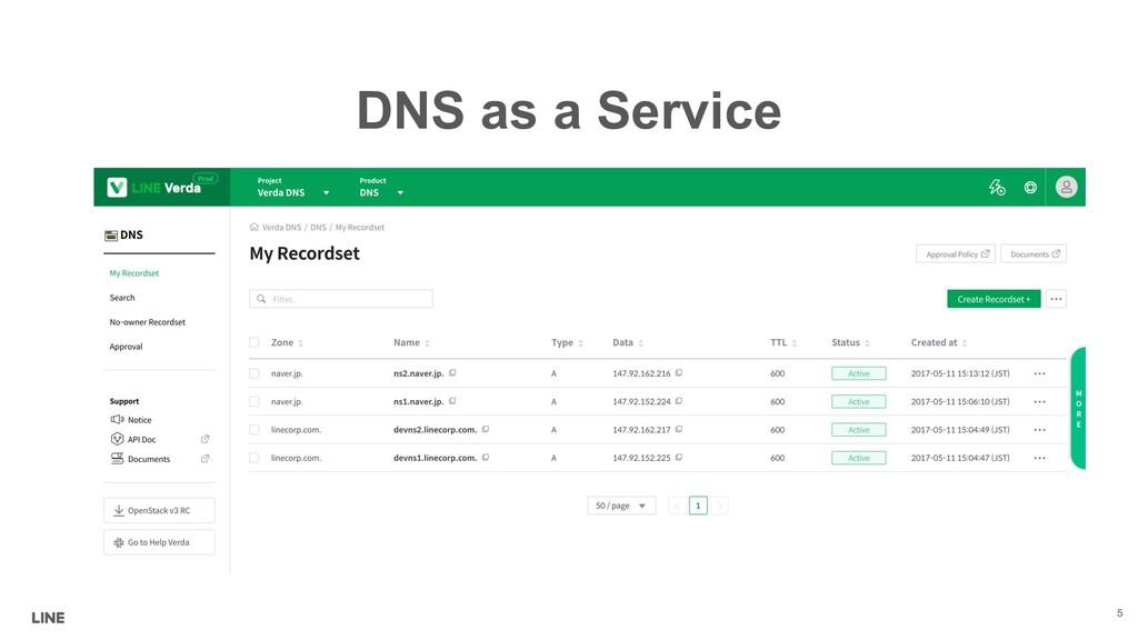 DNS as a Service Verda DNSDashboard 5
