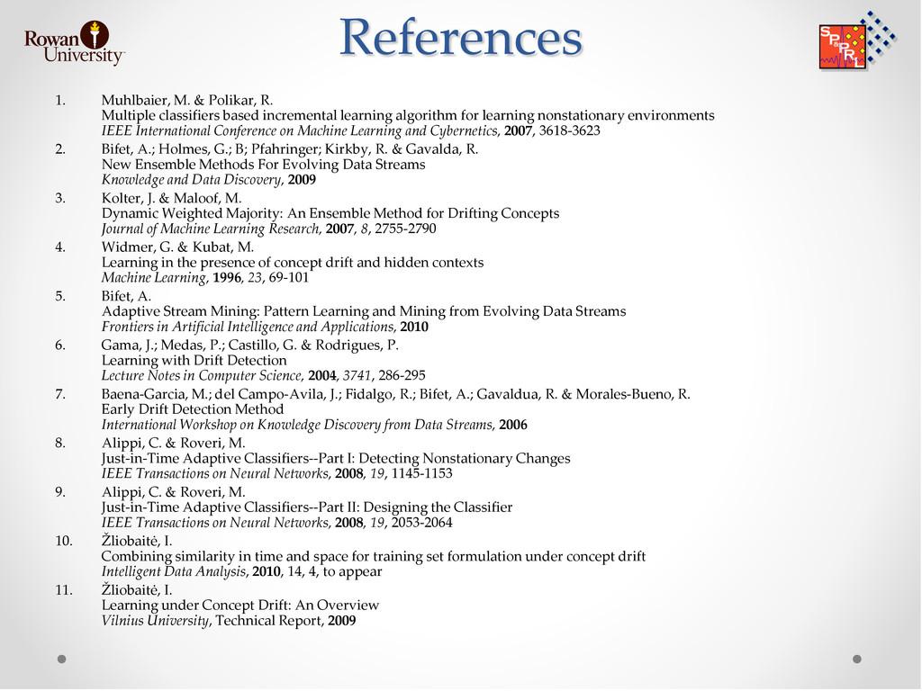 References 1. Muhlbaier, M. & Polikar, R. Multi...