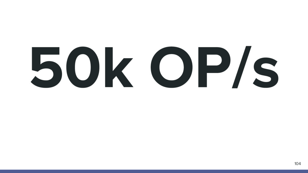 50k OP/s 104