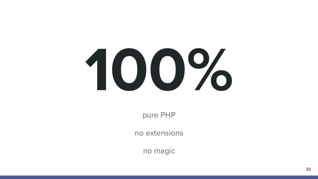 100% pure PHP no extensions no magic 38