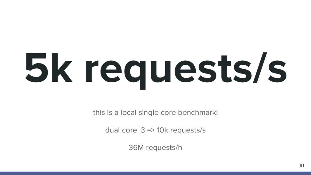 5k requests/s 91 this is a local single core be...