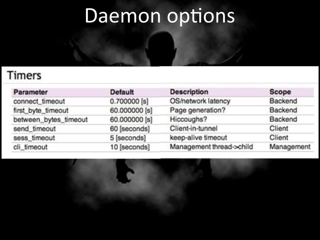 Daemon'op)ons