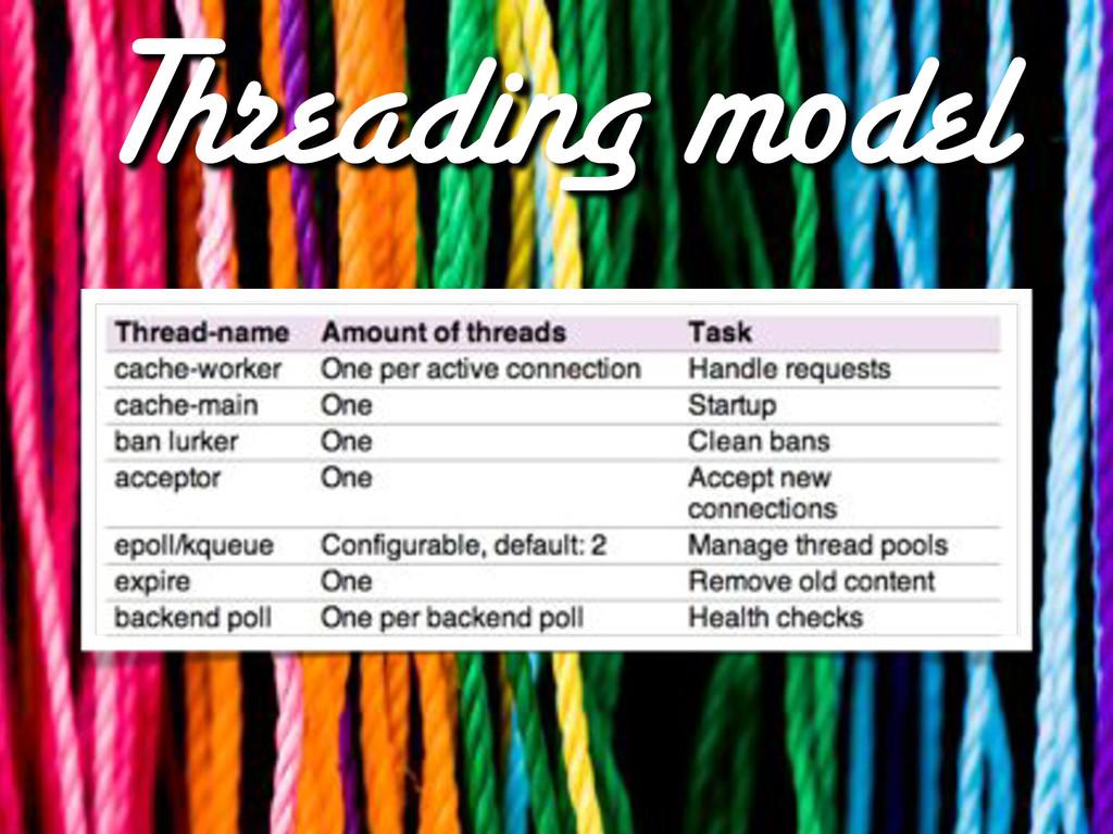 Threading model