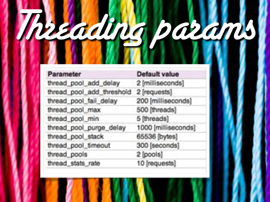 Threading params