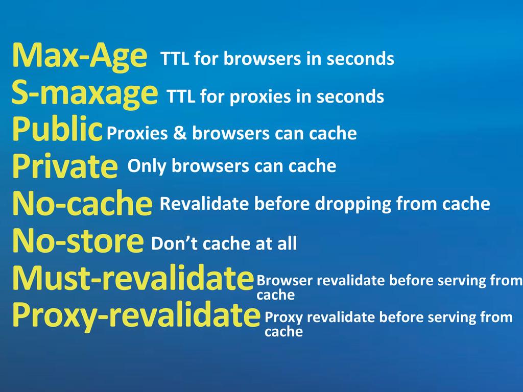 Max@Age S@maxage Public Private No@cache No@sto...