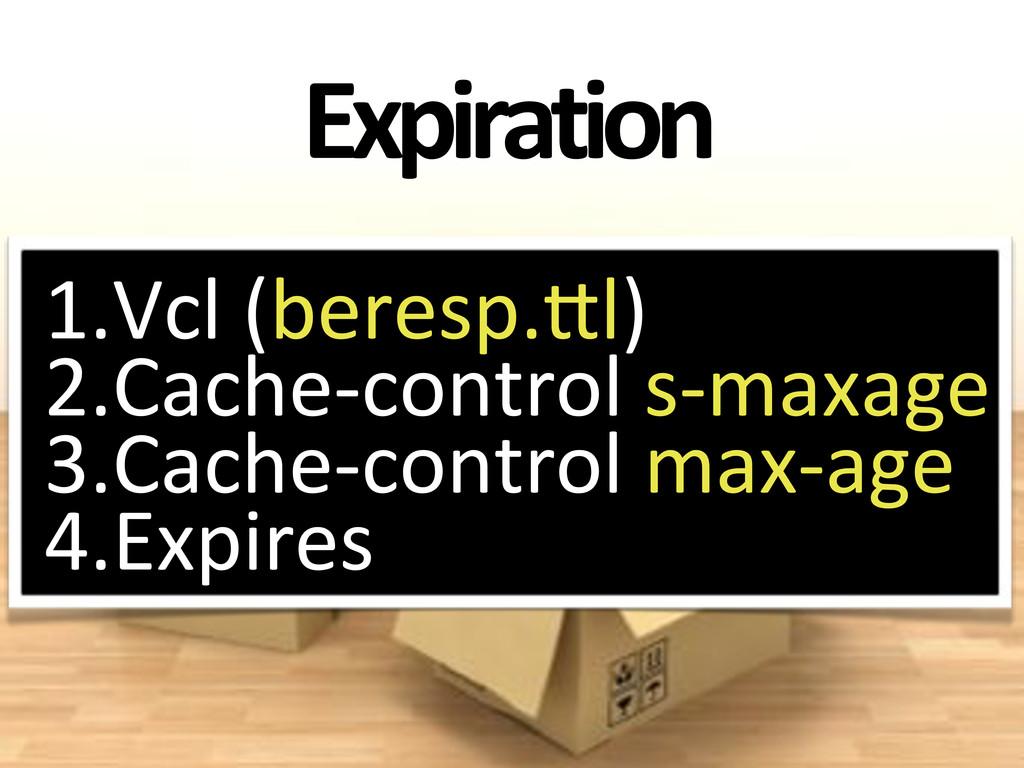Expiration 1.Vcl&(beresp.-l) 2.Cache3control&s3...