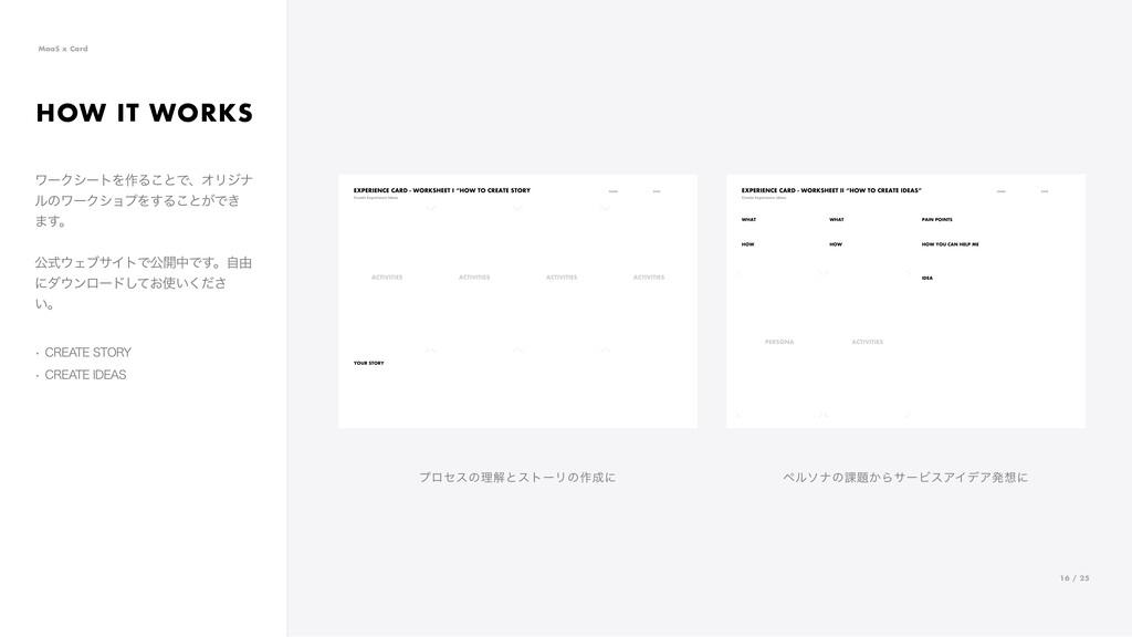MaaS x Card HOW IT WORKS ϫʔΫγʔτΛ࡞Δ͜ͱͰɺΦϦδφ ϧͷϫʔ...