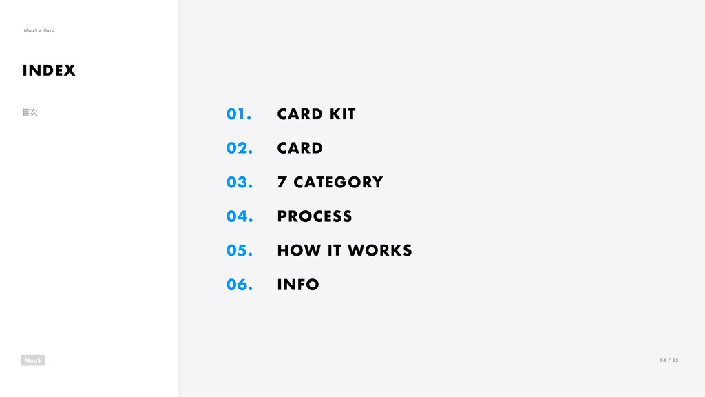 INDEX ໨࣍ CARD KIT CARD 7 CATEGORY PROCESS HOW I...