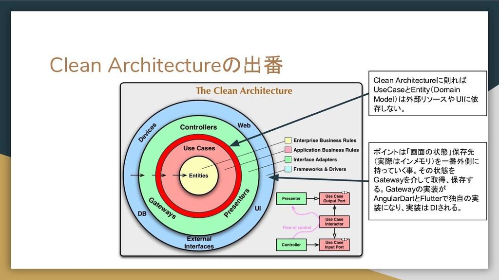 Clean Architectureの出番 Clean Architectureに則れば Us...