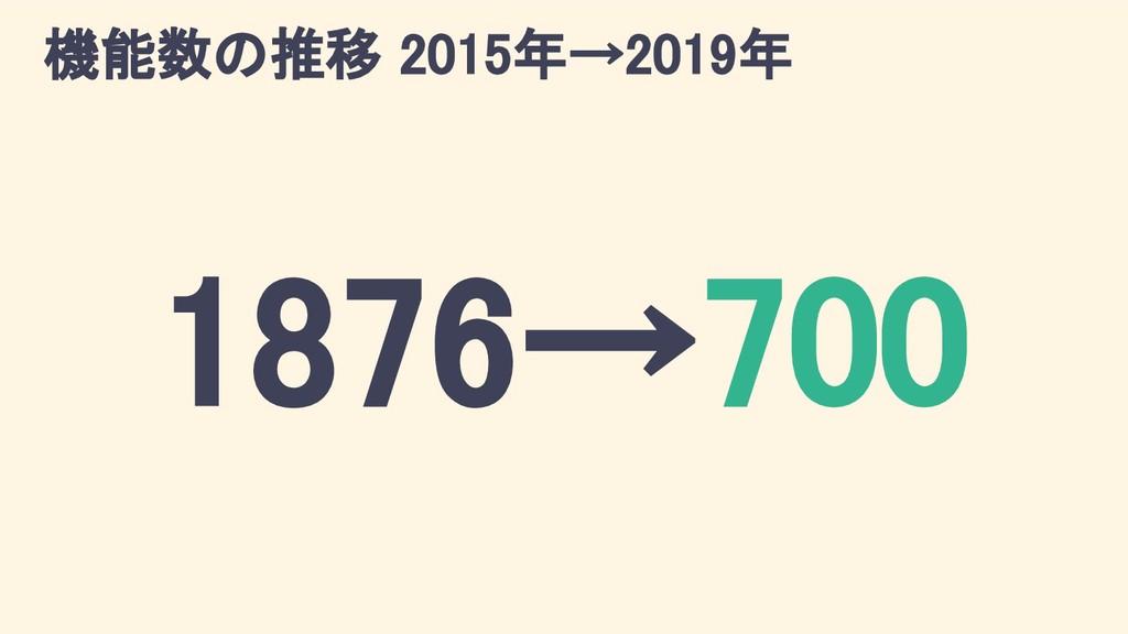 機能数の推移 2015年→2019年 1876→700