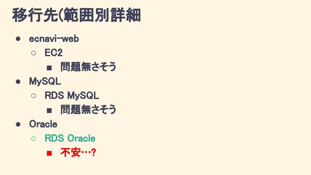 移行先(範囲別詳細 ● ecnavi-web ○ EC2 ■ 問題無さそう ● MySQL ○...