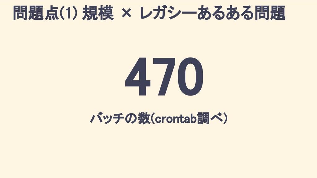 470 バッチの数(crontab調べ) 問題点(1) 規模 × レガシーあるある問題