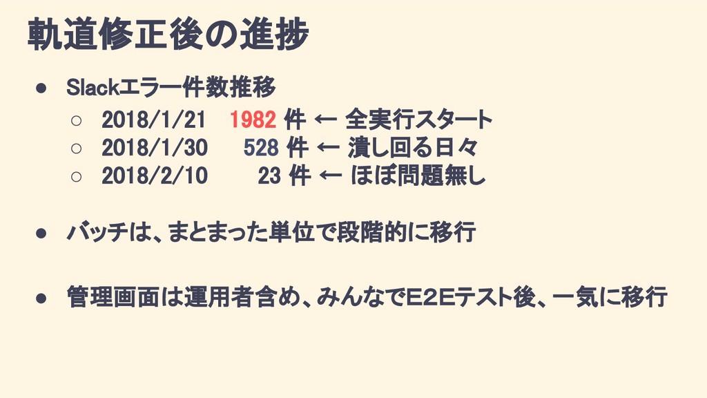 軌道修正後の進捗 ● Slackエラー件数推移 ○ 2018/1/21 1982 件 ← 全実...