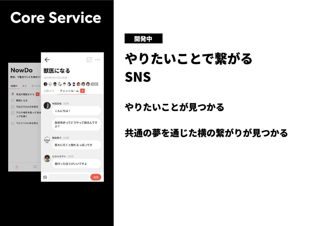 開発中 Core Service やりたいことで繋がる SNS やりたいことが見つかる 共通の...