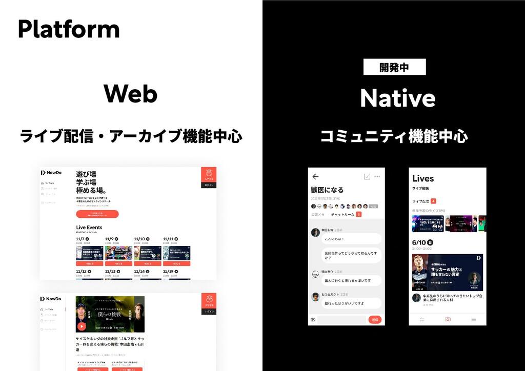 Platform Web ライブ配信・アーカイブ機能中心 コミュニティ機能中心 Native ...
