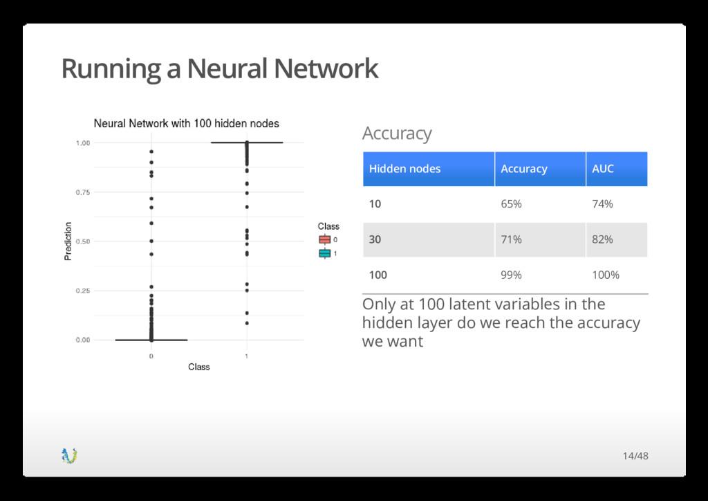 Running a Neural Network Accuracy Hidden nodes ...