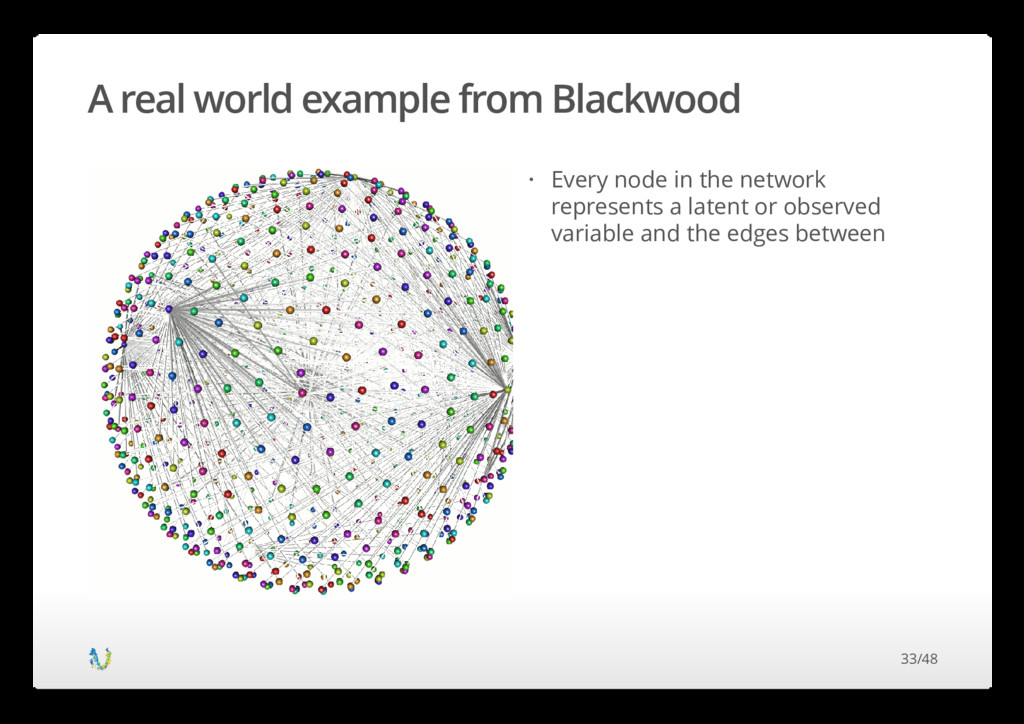 A real world example from Blackwood Every node ...