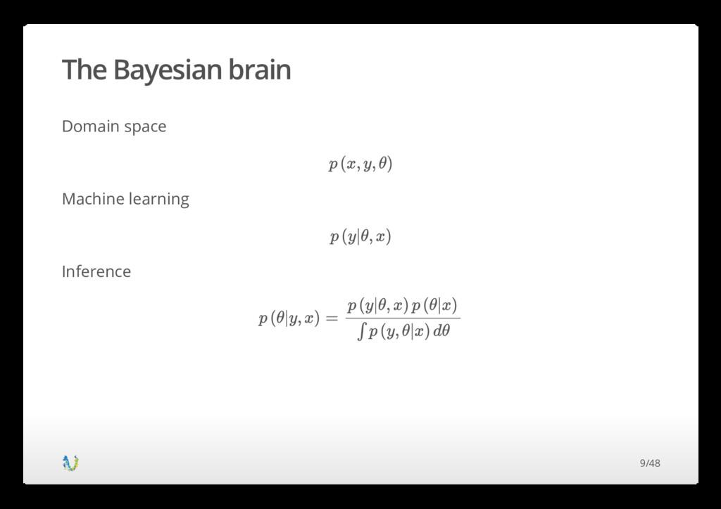 The Bayesian brain Domain space Machine learnin...
