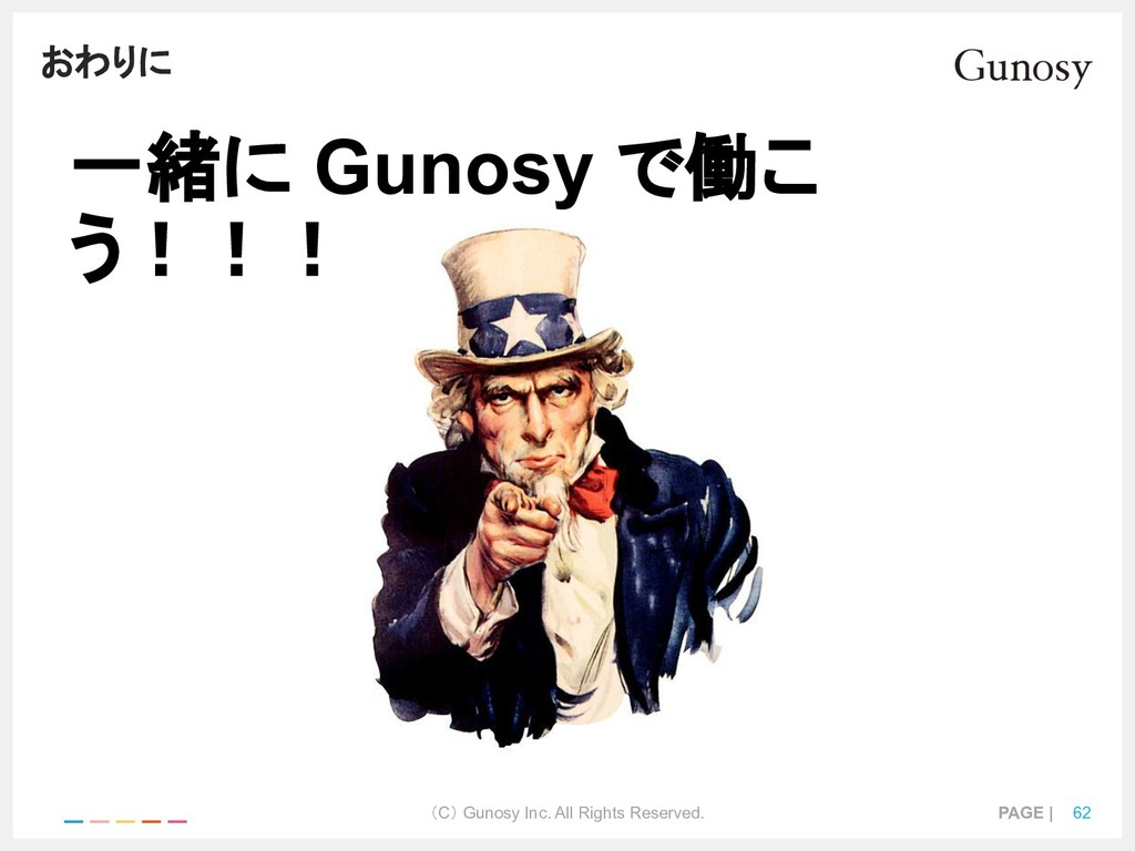 (C) Gunosy Inc. All Rights Reserved. PAGE | 62 ...