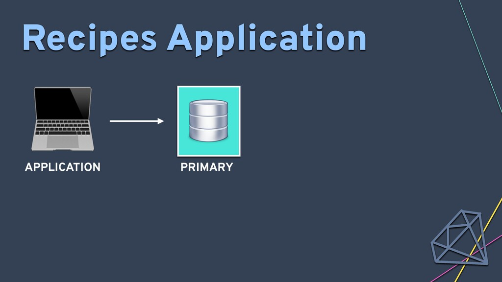 APPLICATION Recipes Application PRIMARY