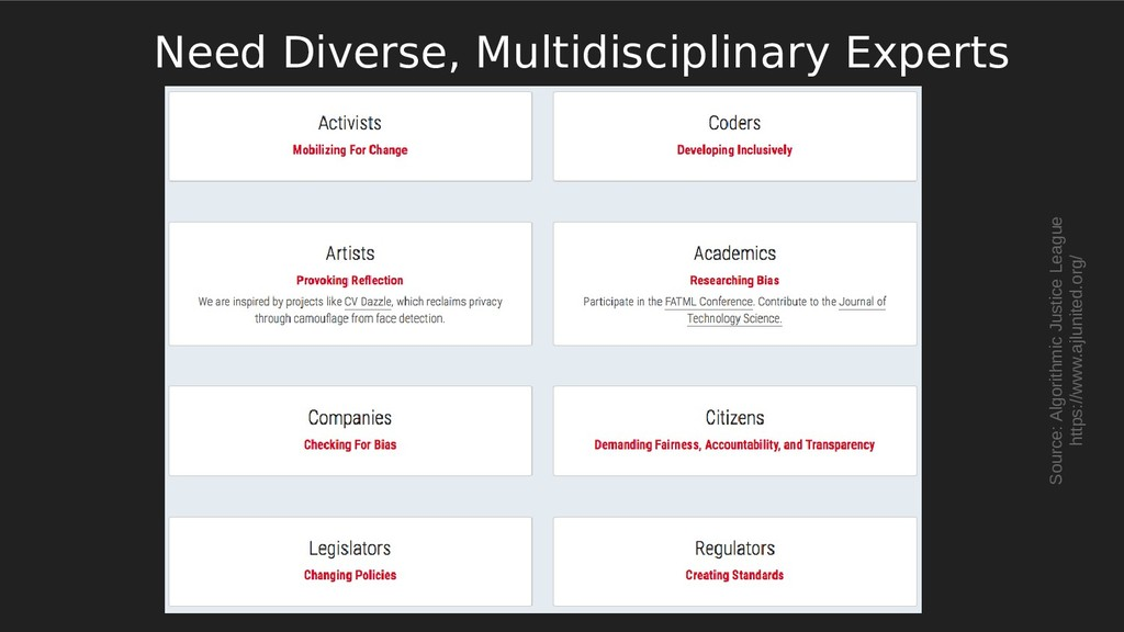 Need Diverse, Multidisciplinary Experts Source:...