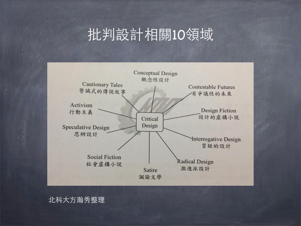 批判設計相關10領域 北科大方瀚秀整理