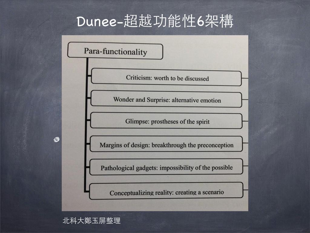 Dunee-超越功能性6架構 北科大鄭玉屏整理