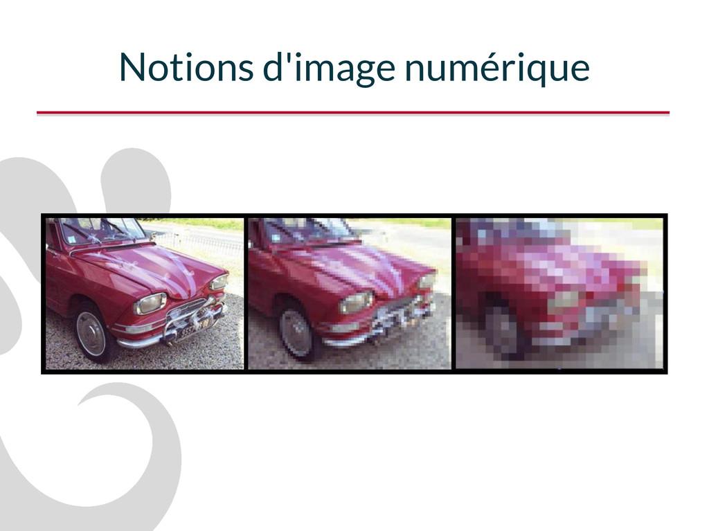 Notions d'image numérique