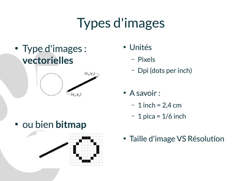 Types d'images ● Type d'images : vectorielles ●...